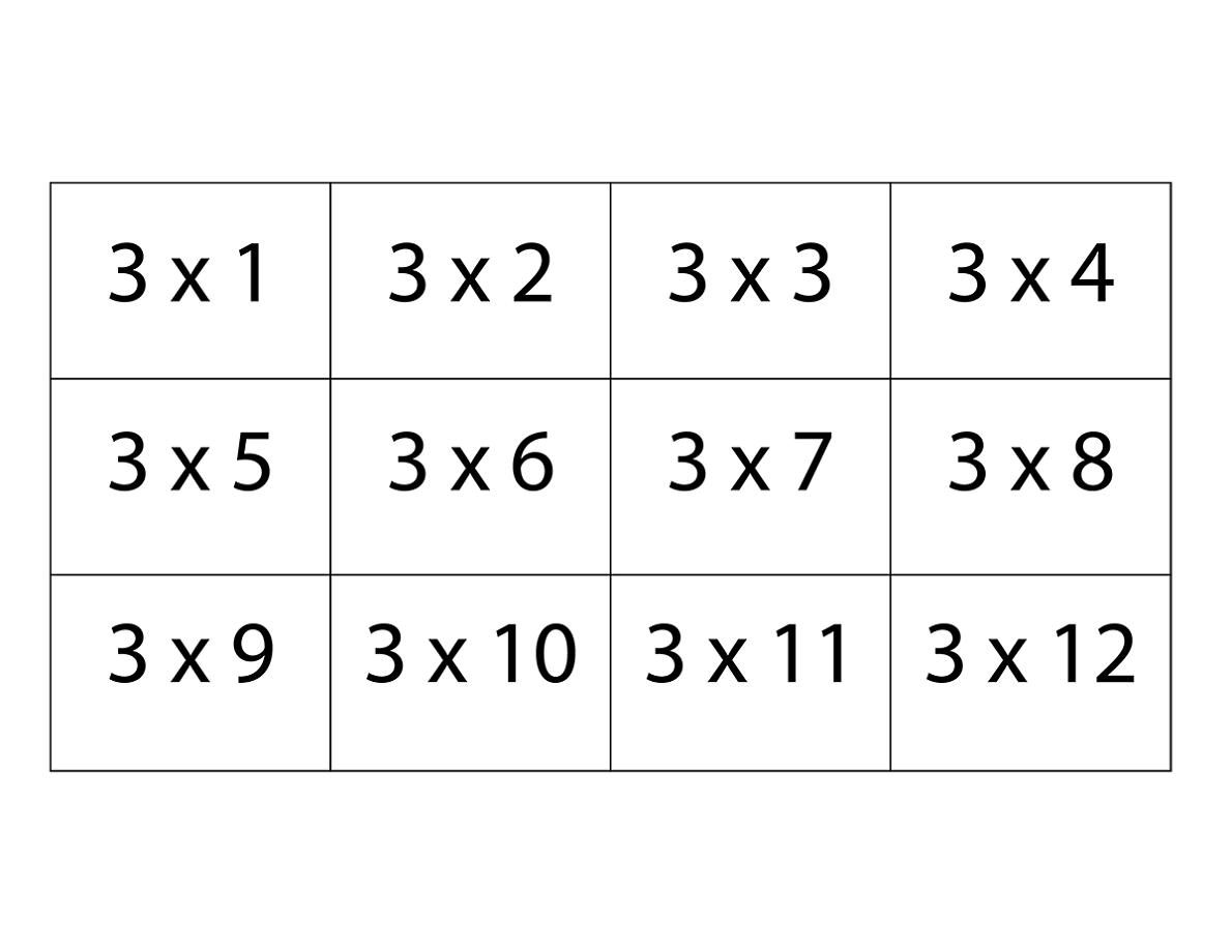 Printable 3 Times Table Chart