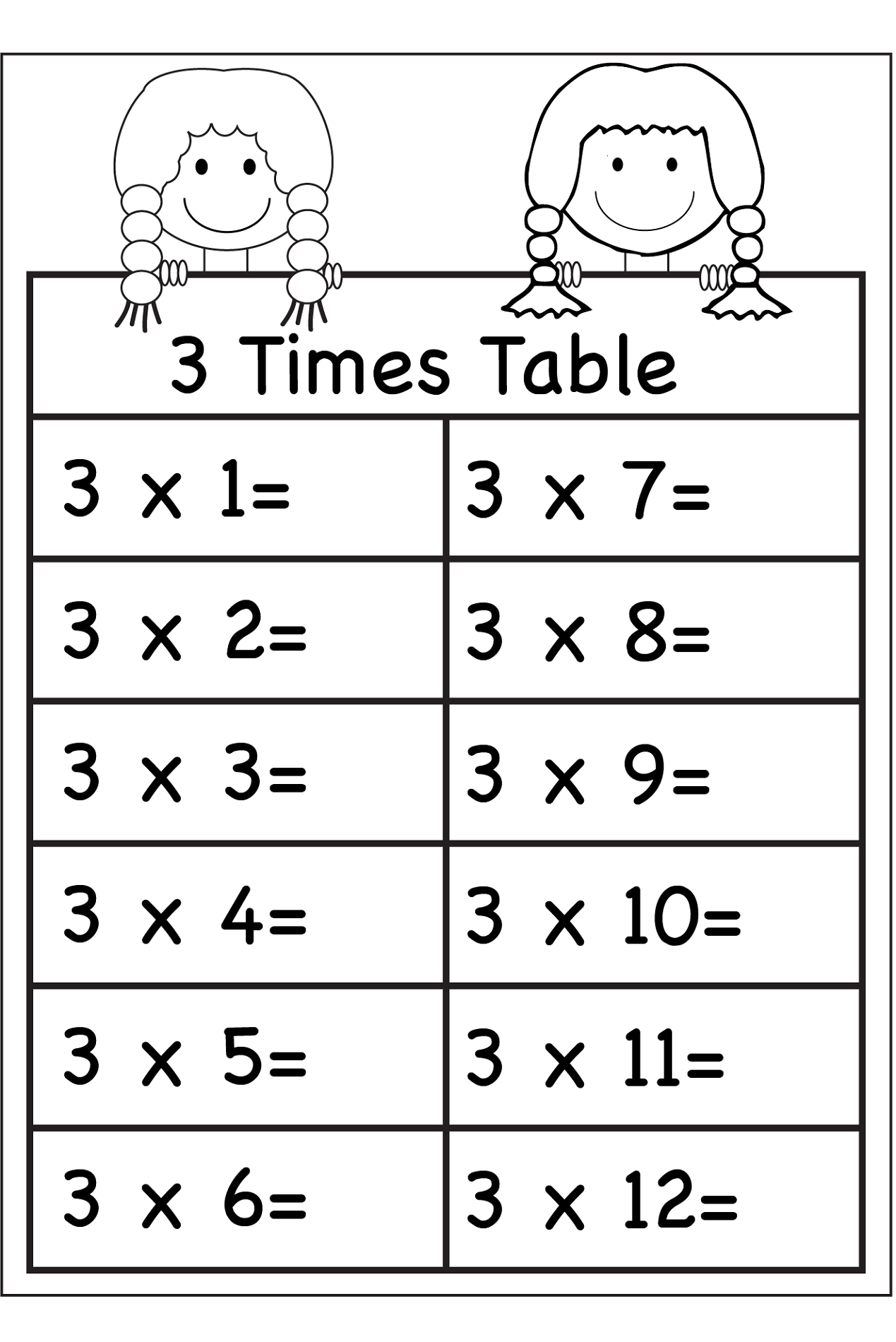 3 Times Table Worksheets