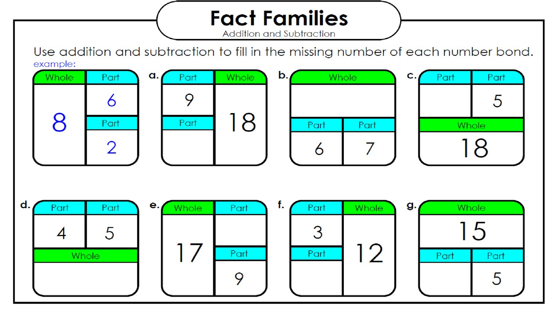 Worksheet Multiplication Fact Families Grass Fedjp