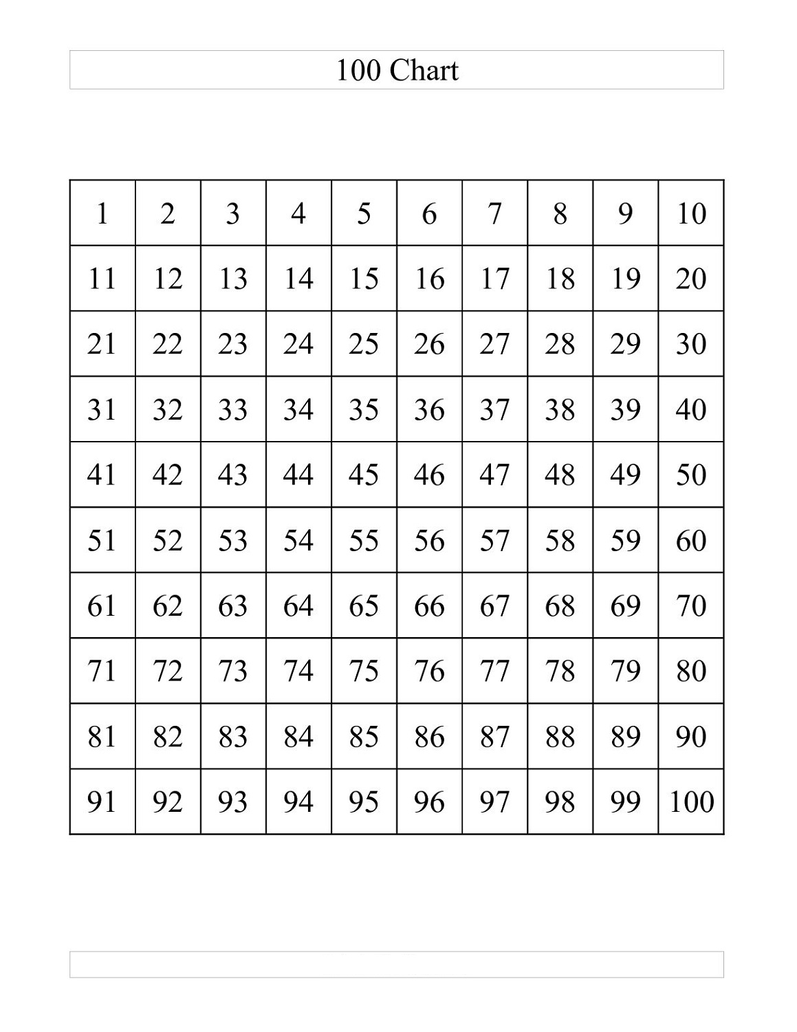 Numbers Chart 1 100 Worksheet