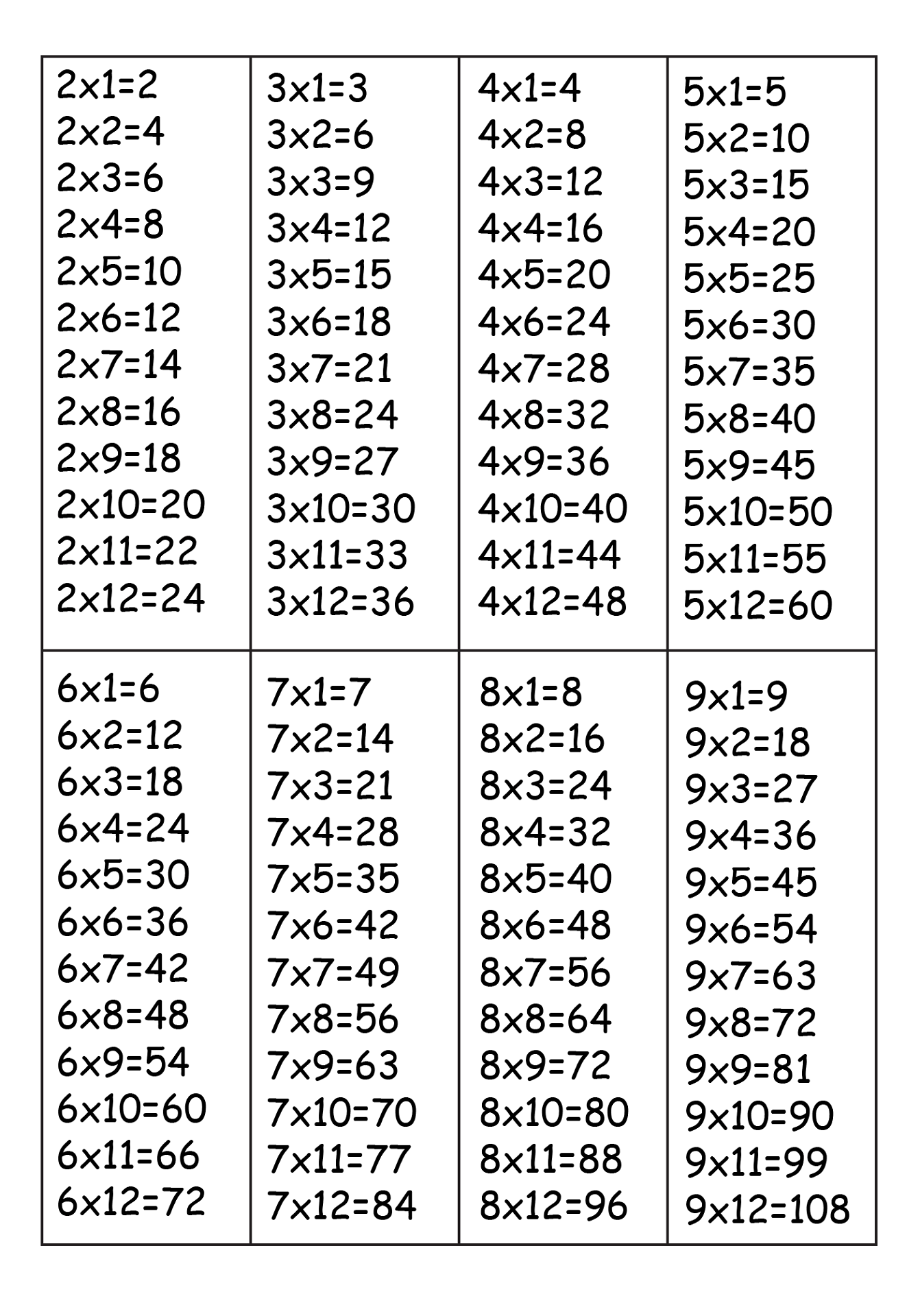 Printable Time Tables 1 12