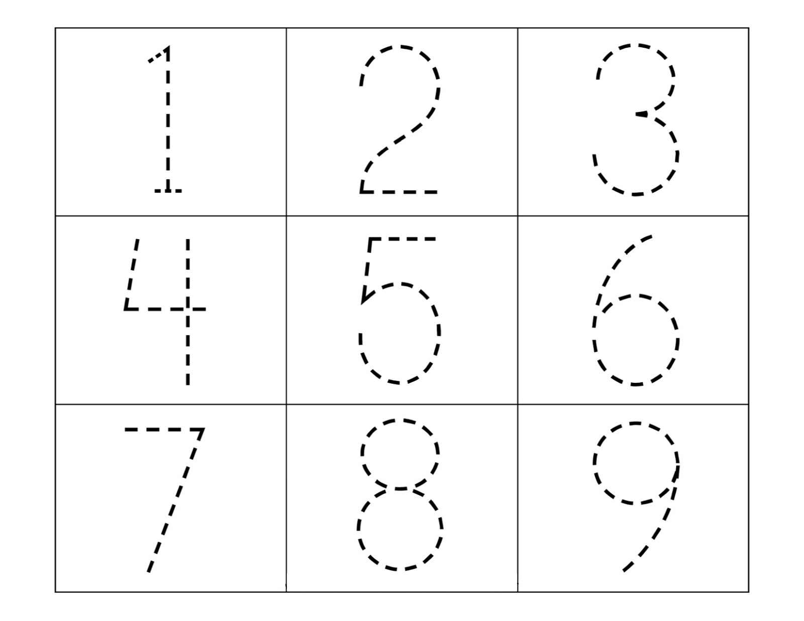 Trace Numbers 1 10