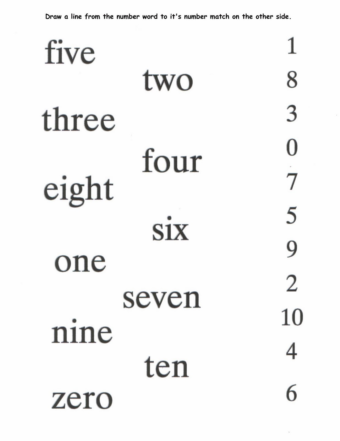 Printable Number Names Worksheets