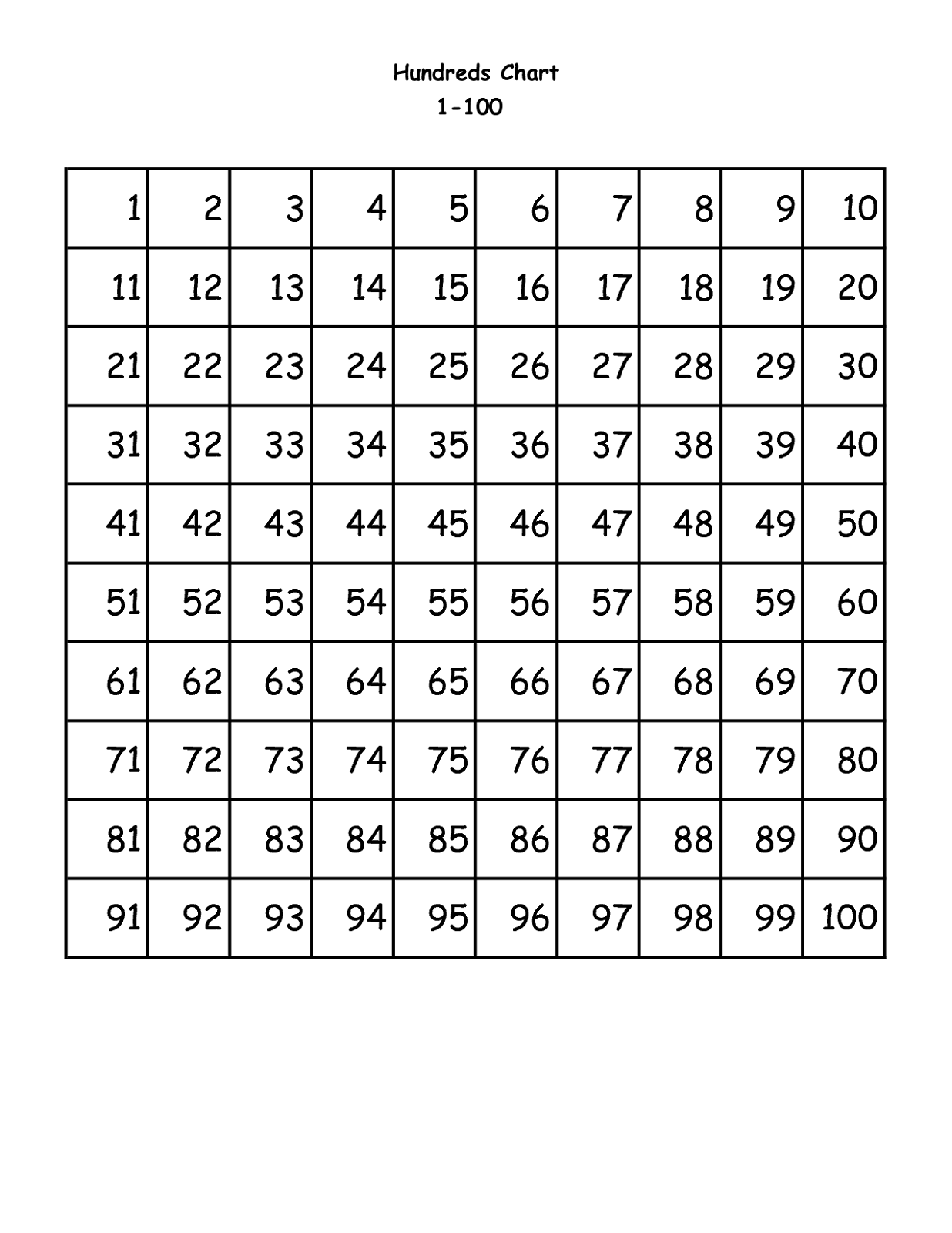 Times Table Chart 100