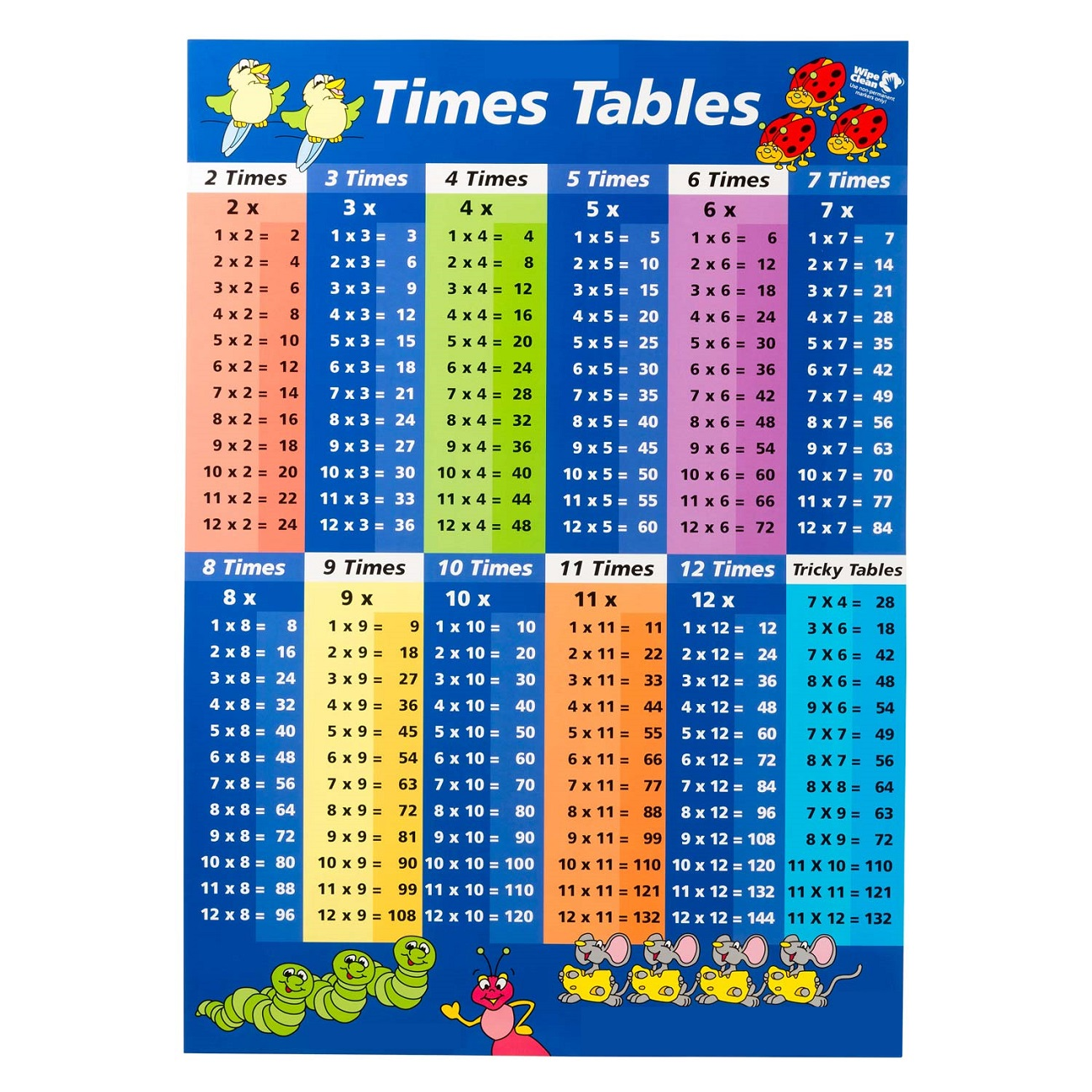 Times Tables Chart Blue Activity Shelter