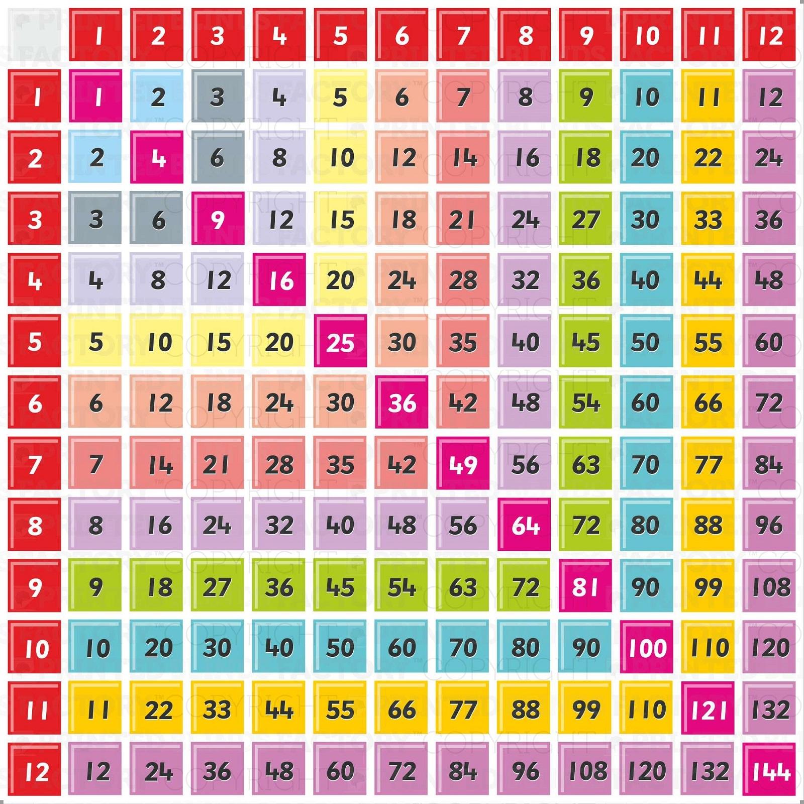 Printable Colorful Times Table Charts
