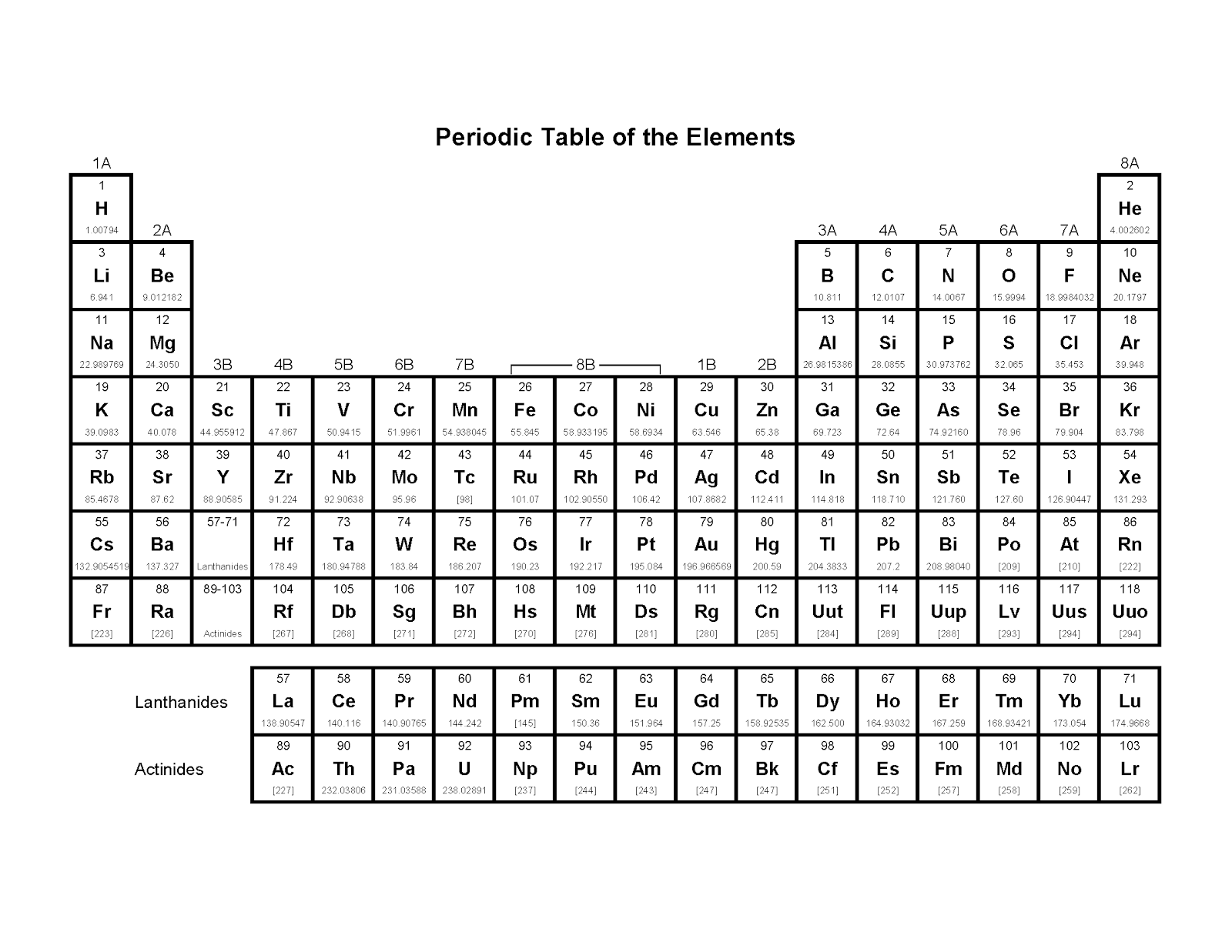 Print Periodic Table Of Elements Free