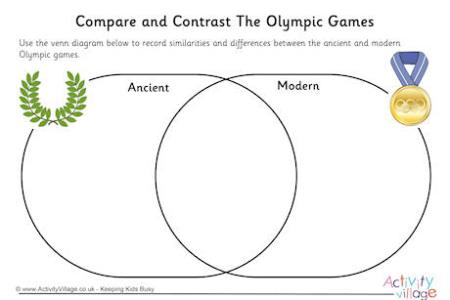 Ancient olympic games for kids full hd maps locations another origins of ancient olympic games history for kids ancient origins of ancient olympic games history for kids greek olympics lesson ideas for kids teach ccuart Choice Image