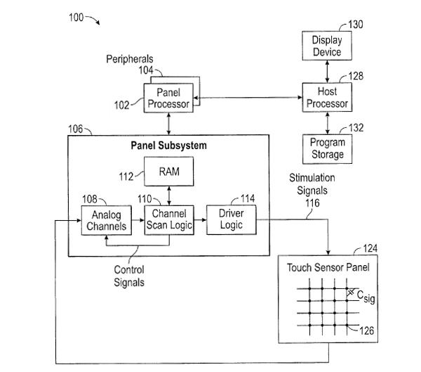 Glove-screen-patent-Apple - copia
