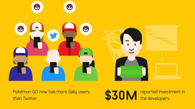 infografia pokemon go 5