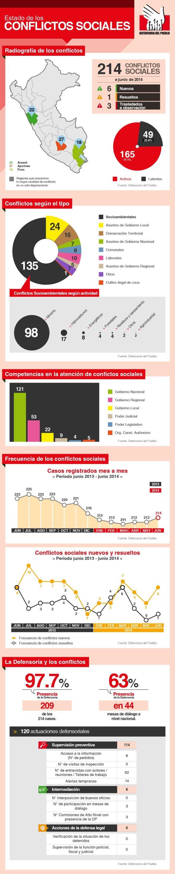 infografia-reporte-124
