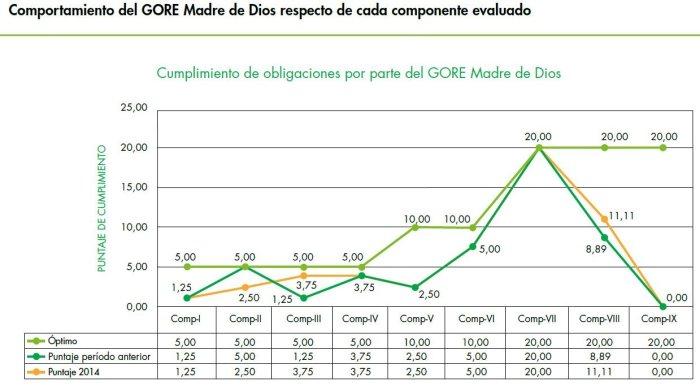 gobierno_regional_madre_de_dios_mineria_ilegal_actualidad_ambiental_4