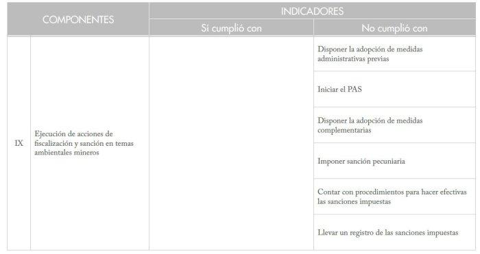 gobierno_regional_madre_de_dios_mineria_ilegal_actualidad_ambiental_8