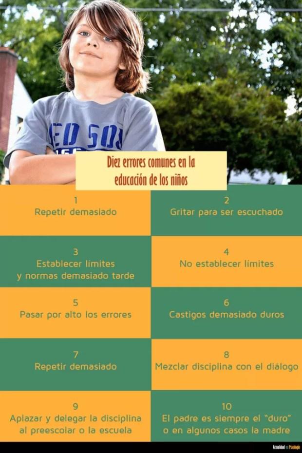 Diez_errores_comunes_en_la_educación_de_los_niños