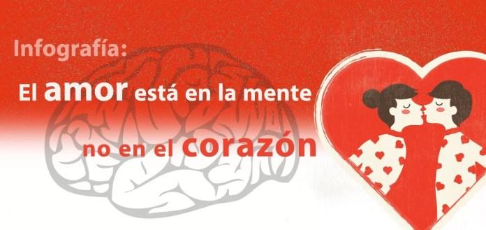 El amor está en la mente no en el corazón