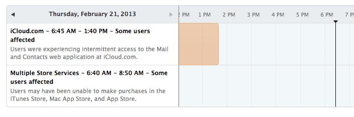 Screen Shot 2013 02 21 at 6.28.25 PM Apple experimenta problemas con la App Store y con iCloud