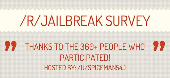 encuesta jailbreak 1 Así es el perfil del usuario que hace Jailbreak