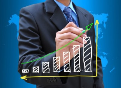 Product Development Methodology Utilization in 2015