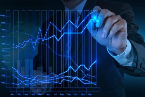 Key Performance Indicator: Development Method & Profitability