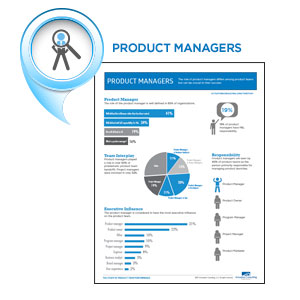 product management infographics-productmgr