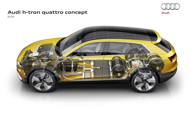 Audi_h_tron_quattro_concept_2016_84bf0-1200-800