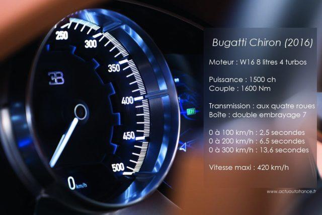 Bugatti_Chiron_2016_17a41-1200-800