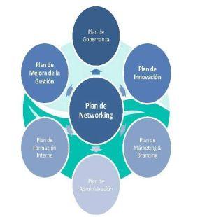 Graf_plan