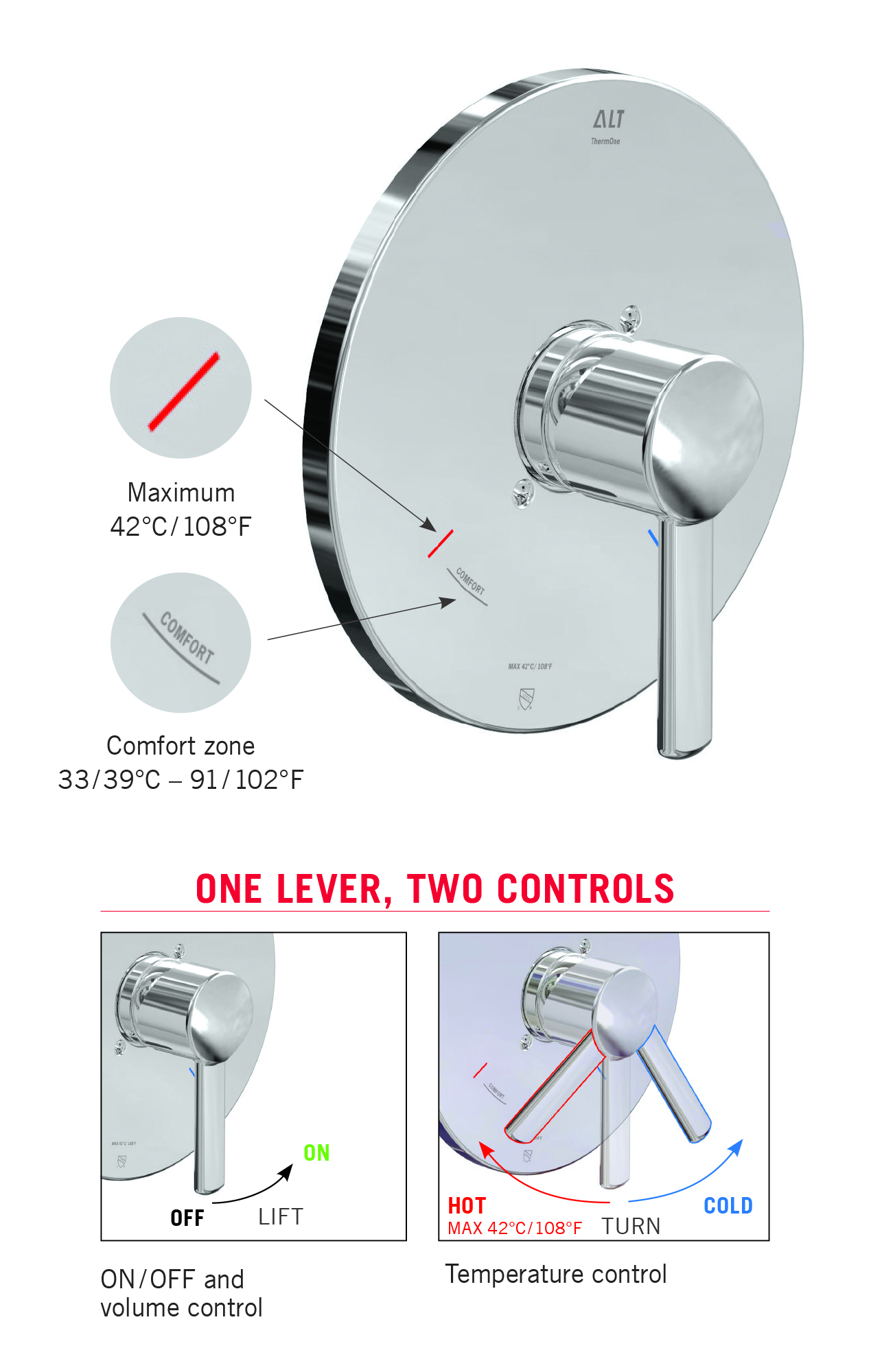 thermone thermostatic shower valve