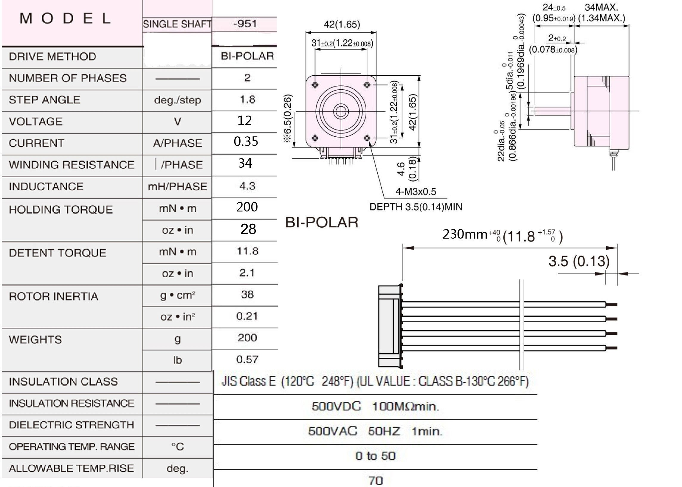 Designing With Stepper Motors