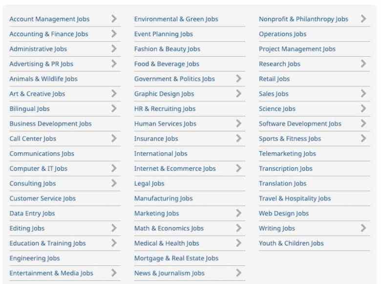 Elenco delle categorie di lavoro di Flexjobs