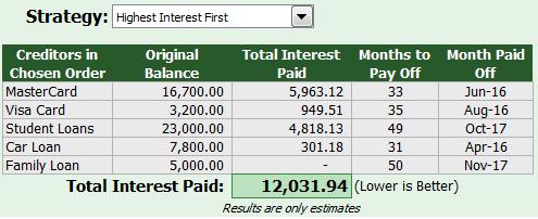 Results-HighestInterest