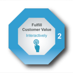 Project Action Principle #2: Fulfill Customer Value, Interactively