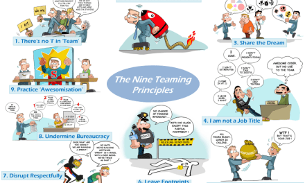 Nine Teaming Principles Poster