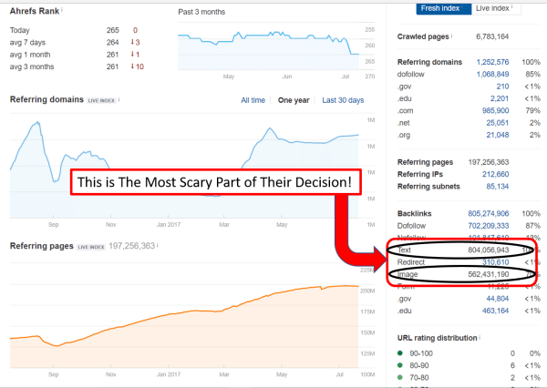 how bad business decisions can tank SEO