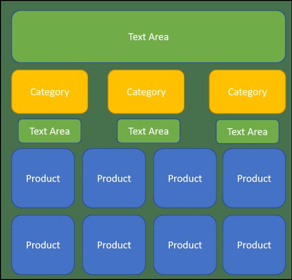 category text below navigation