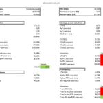 Nordjyske bank – Analysis 2014-02-16