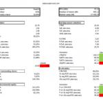 Seadrill – Analysis 2014-07-22