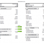 Buenaventura (BVN) – Analysis 4th quarter 2014