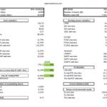 Wilh. Wilhelmsen Holding (WWIB) – Analysis 2015-03-13