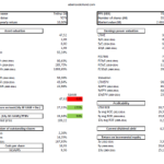 Tethys Oil (TETY) – Analysis 2015-04-20