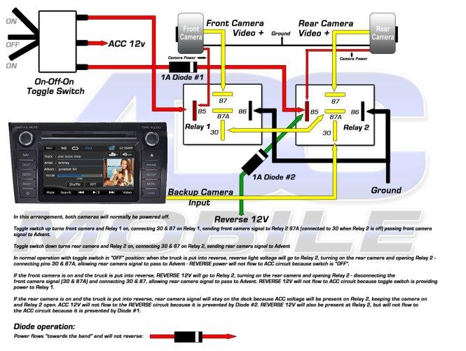 Enchanting Chevy Backup Camera Wiring Diagram Photos - Diagram ...