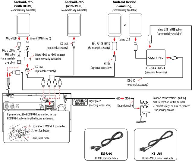 pioneer avh x1500dvd wiring diagram - facbooik, Wiring diagram