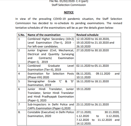 SSC CHSL Exam Date 2020: Check Tier 1 Revised Exam Dates