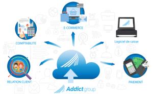 addictgroup logiciel de caisse enregistreuse