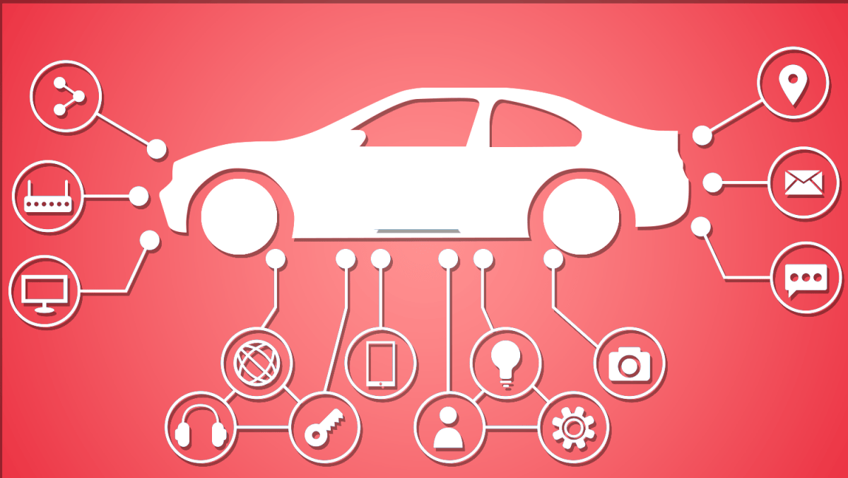 automobile digitalisation