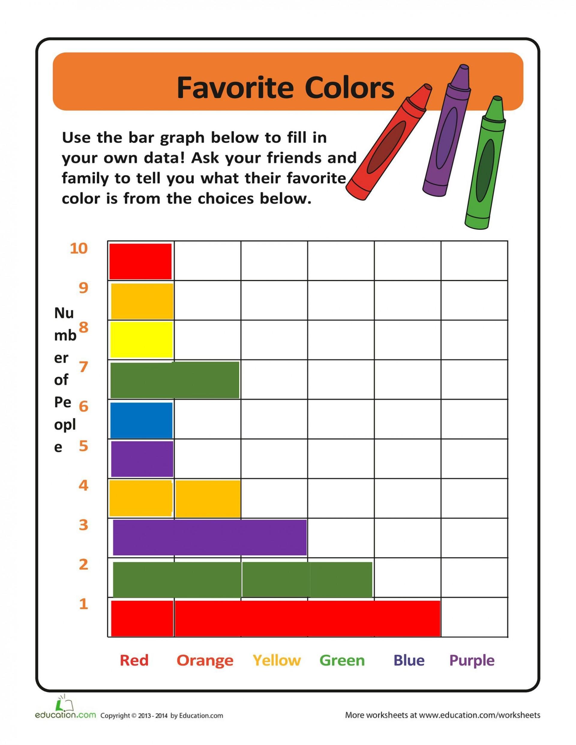 Blank Bar Graph Template Addictionary