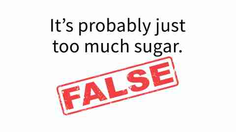 Sugar does not cause ADHD, though it may aggravate symptoms