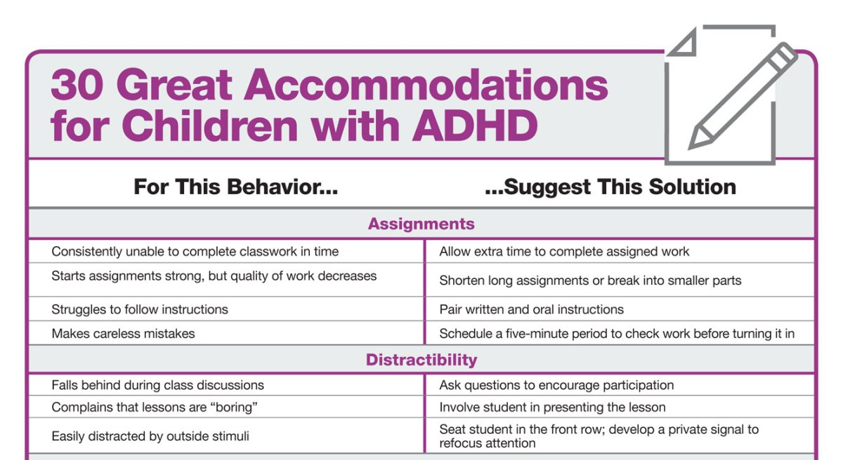 School Accommodations for ADHD: Easy Solutions for Kids