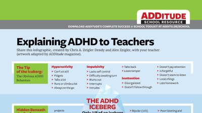 Free Handout: Explaining ADHD to Teachers