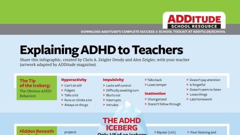 Understanding Benefits Of Adhd >> Explaining Adhd To Teachers Back To School Resource